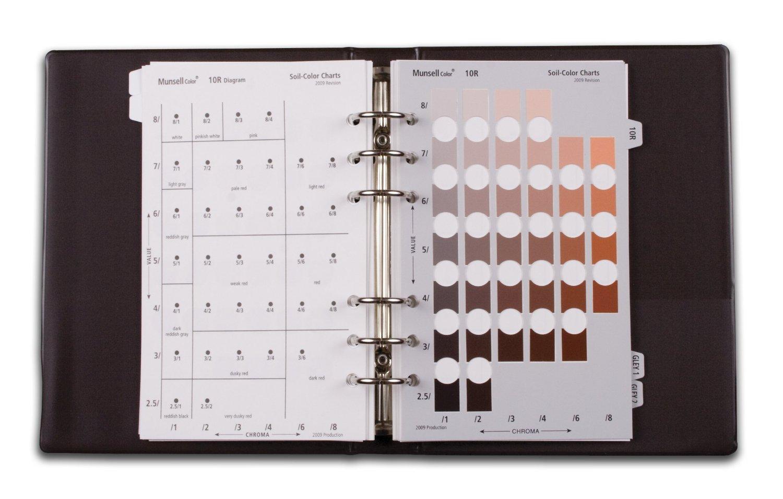 munsell soil color chart - Timiz.conceptzmusic.co