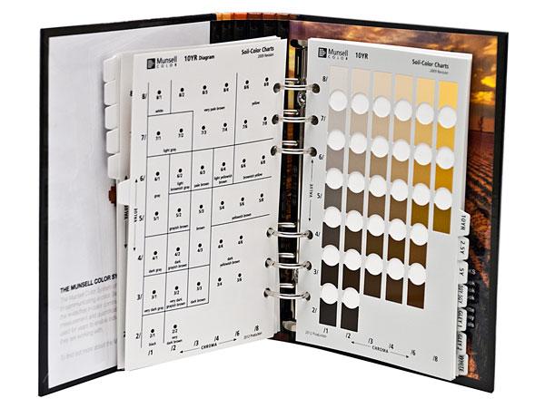 Jual Munsell Soil Color Book | Harga dan Spesifikasi